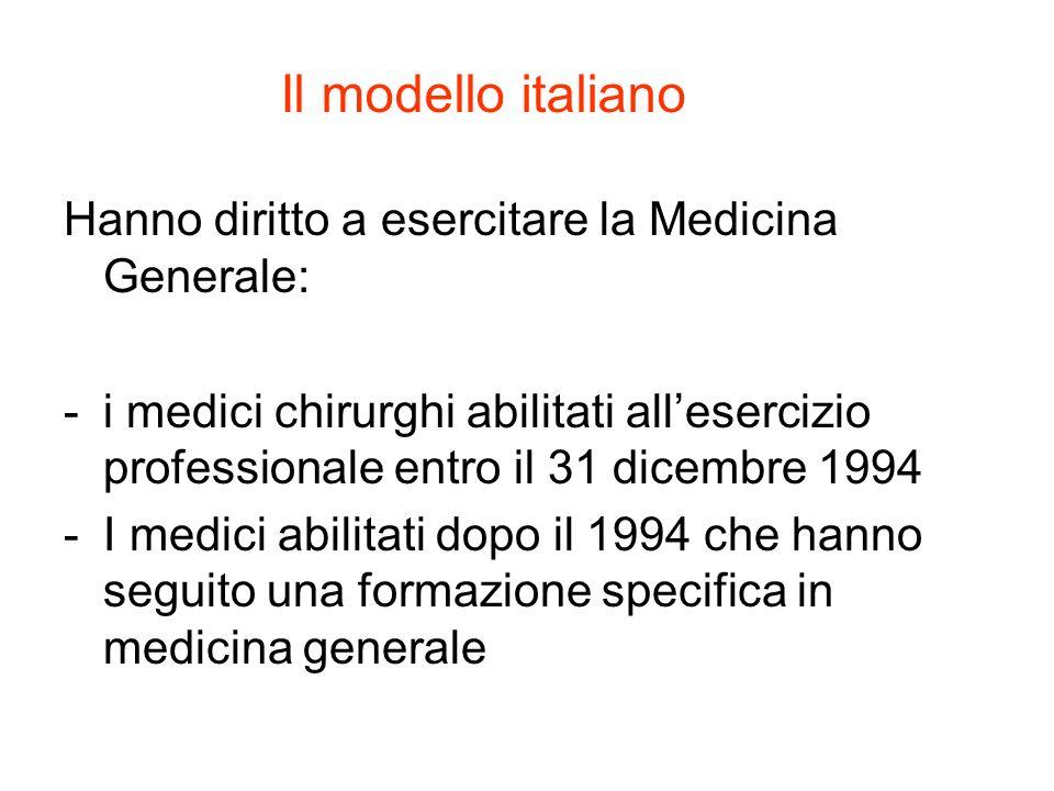 Il modello italiano Hanno diritto a esercitare la Medicina Generale: