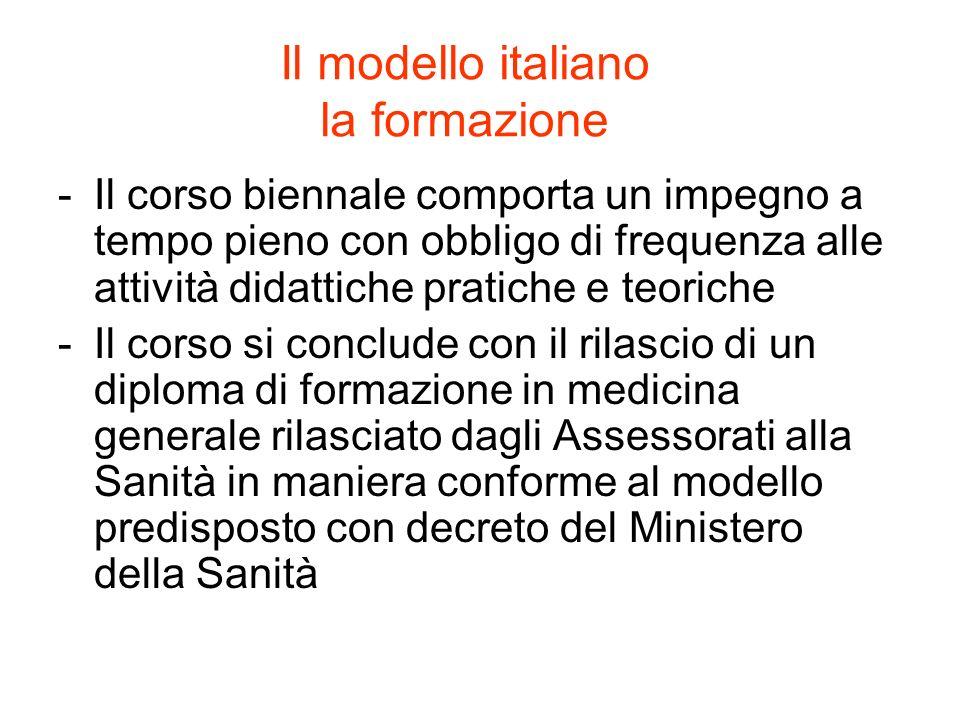 Il modello italiano la formazione