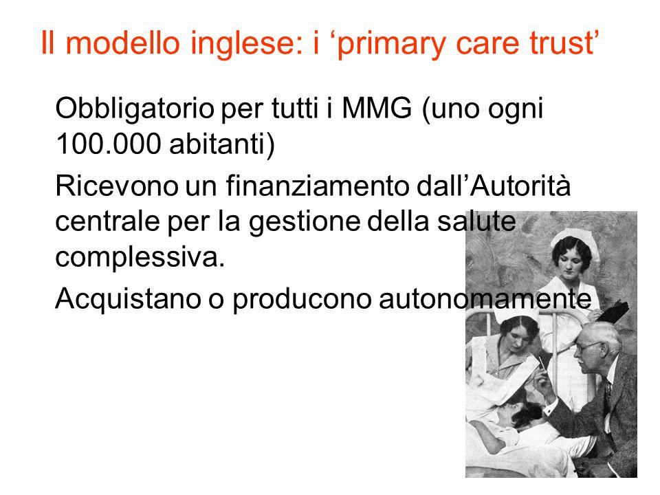 Il modello inglese: i 'primary care trust'