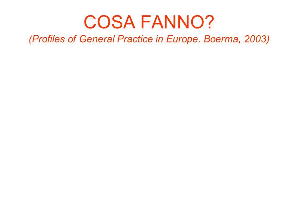 COSA FANNO (Profiles of General Practice in Europe. Boerma, 2003)