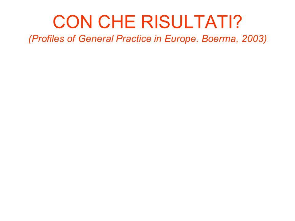 CON CHE RISULTATI. (Profiles of General Practice in Europe