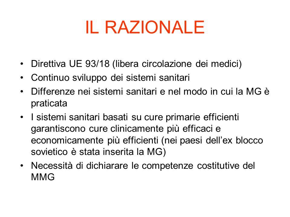 IL RAZIONALE Direttiva UE 93/18 (libera circolazione dei medici)