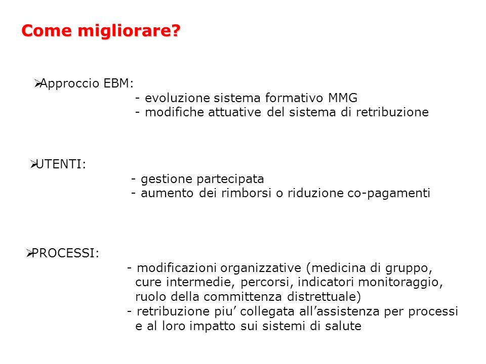 Come migliorare Approccio EBM: - evoluzione sistema formativo MMG