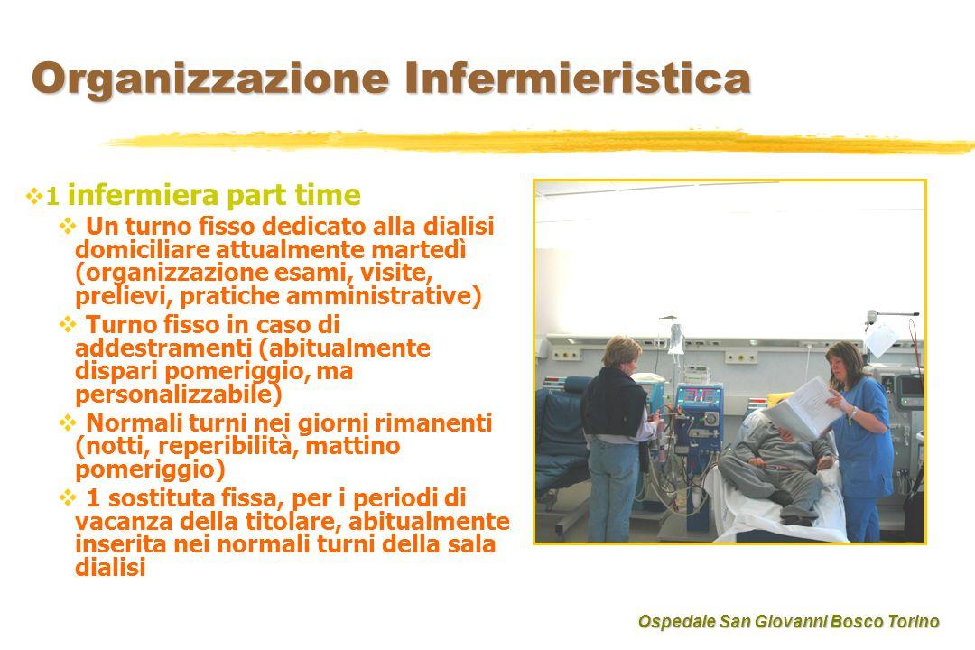 Organizzazione Infermieristica