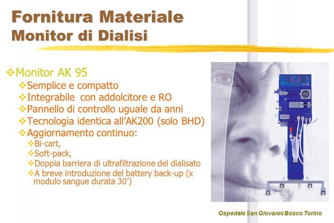 Fornitura Materiale Monitor di Dialisi