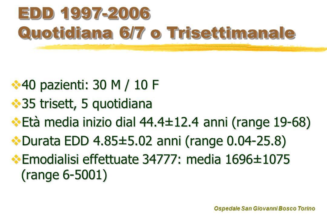 EDD 1997-2006 Quotidiana 6/7 o Trisettimanale