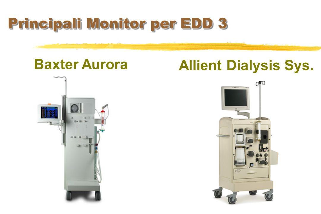 Principali Monitor per EDD 3