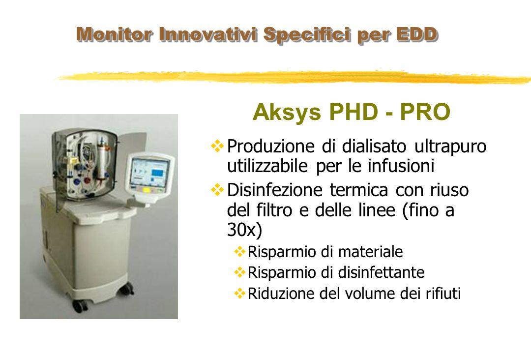 Monitor Innovativi Specifici per EDD