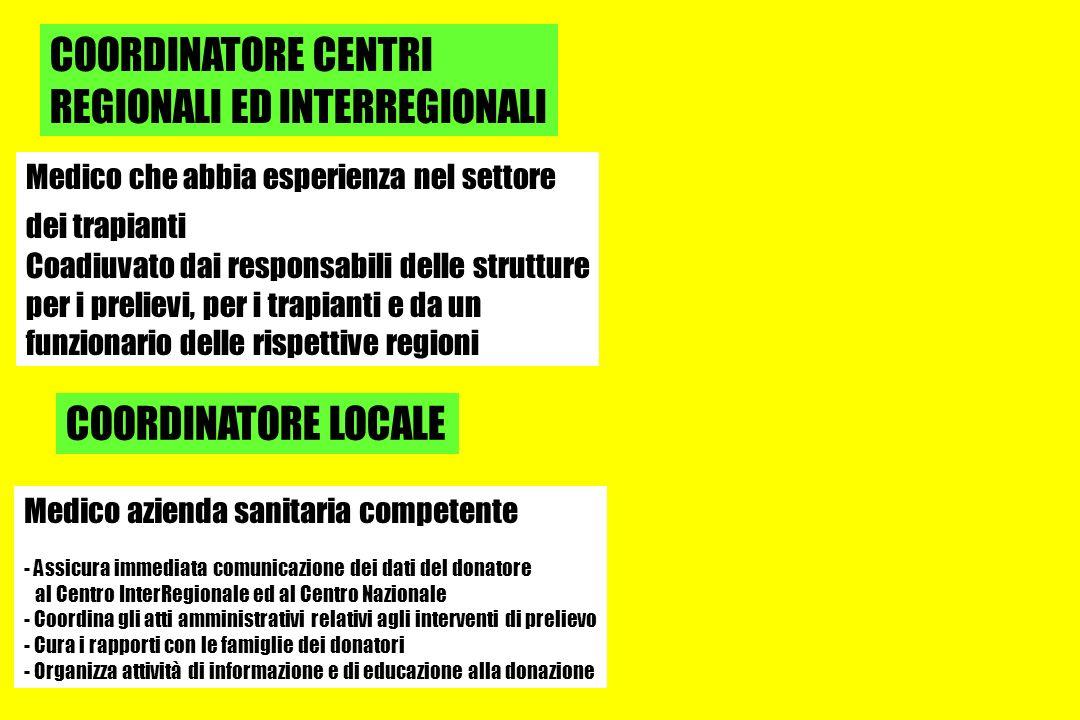 REGIONALI ED INTERREGIONALI