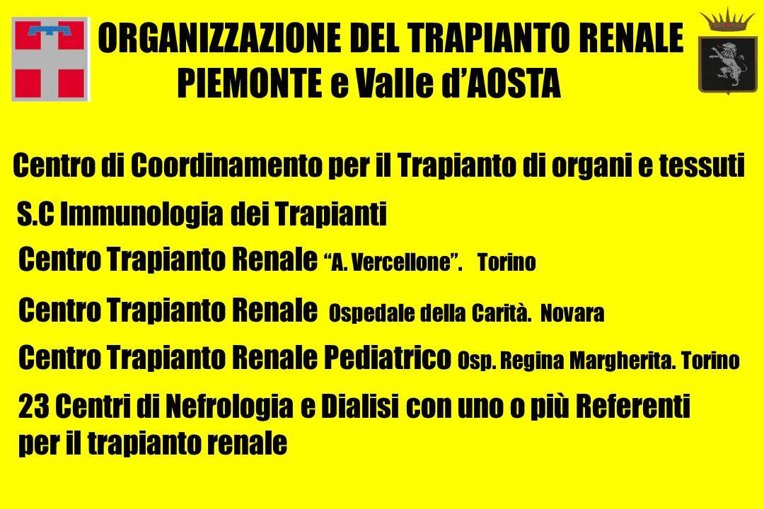 ORGANIZZAZIONE DEL TRAPIANTO RENALE PIEMONTE e Valle d'AOSTA
