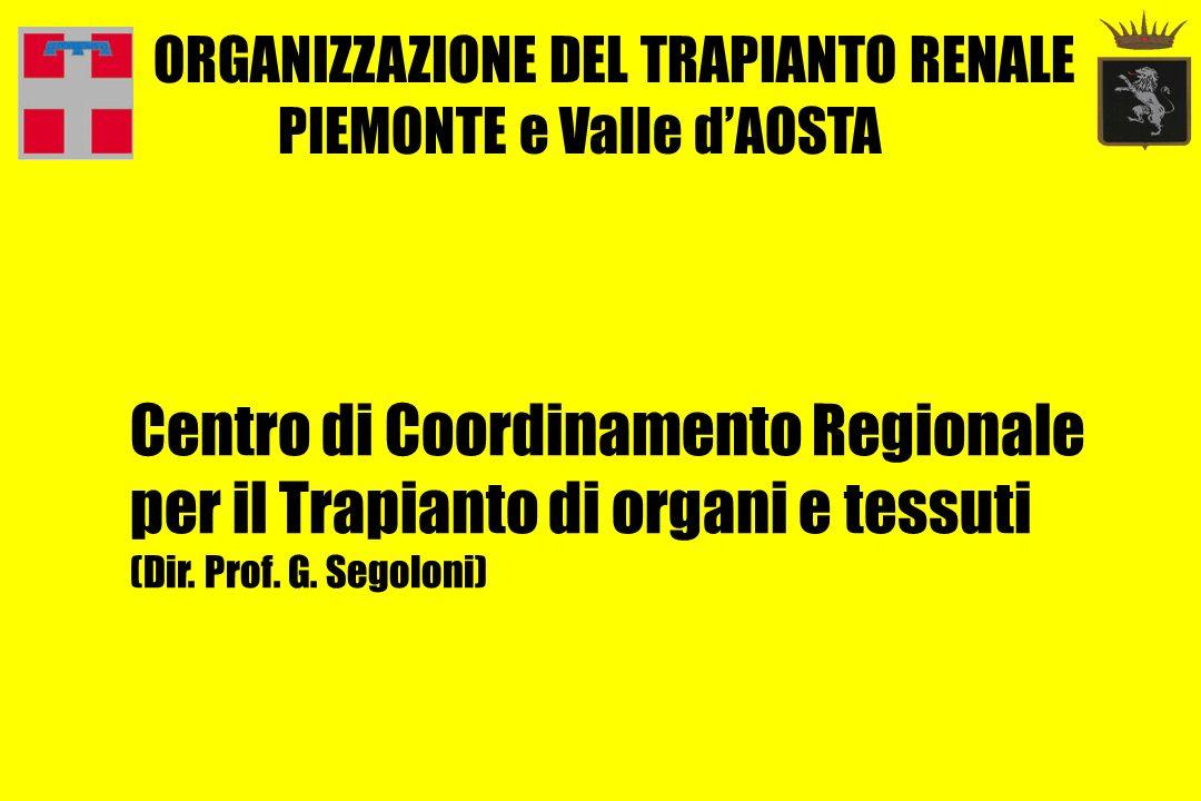 Centro di Coordinamento Regionale per il Trapianto di organi e tessuti