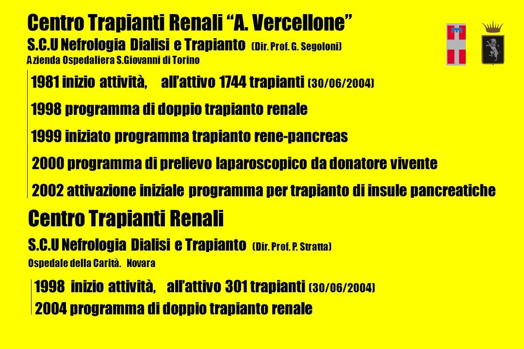 Centro Trapianti Renali A. Vercellone
