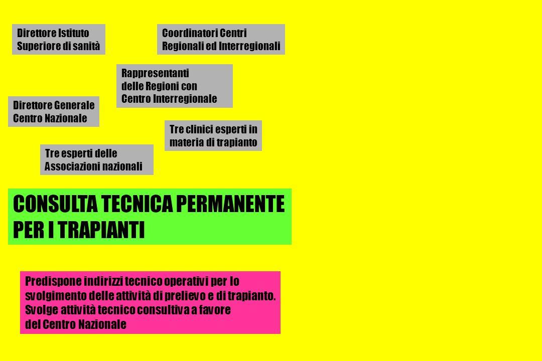 CONSULTA TECNICA PERMANENTE PER I TRAPIANTI