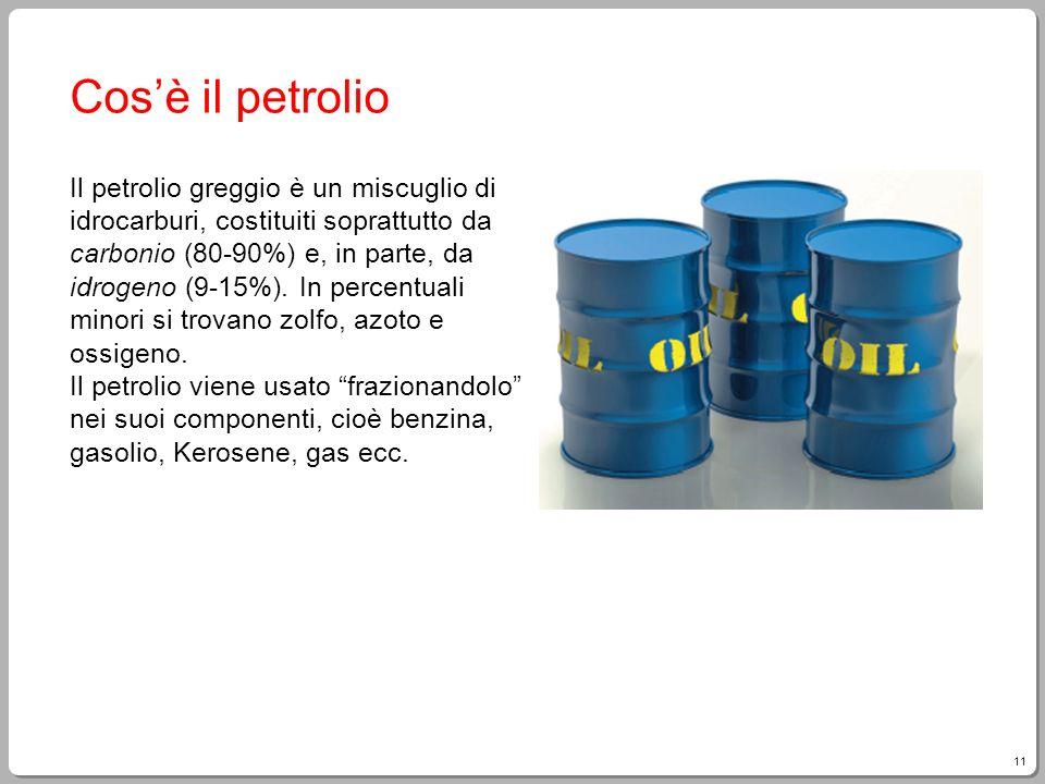 Cos'è il petrolio