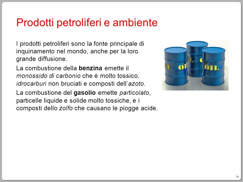 Prodotti petroliferi e ambiente