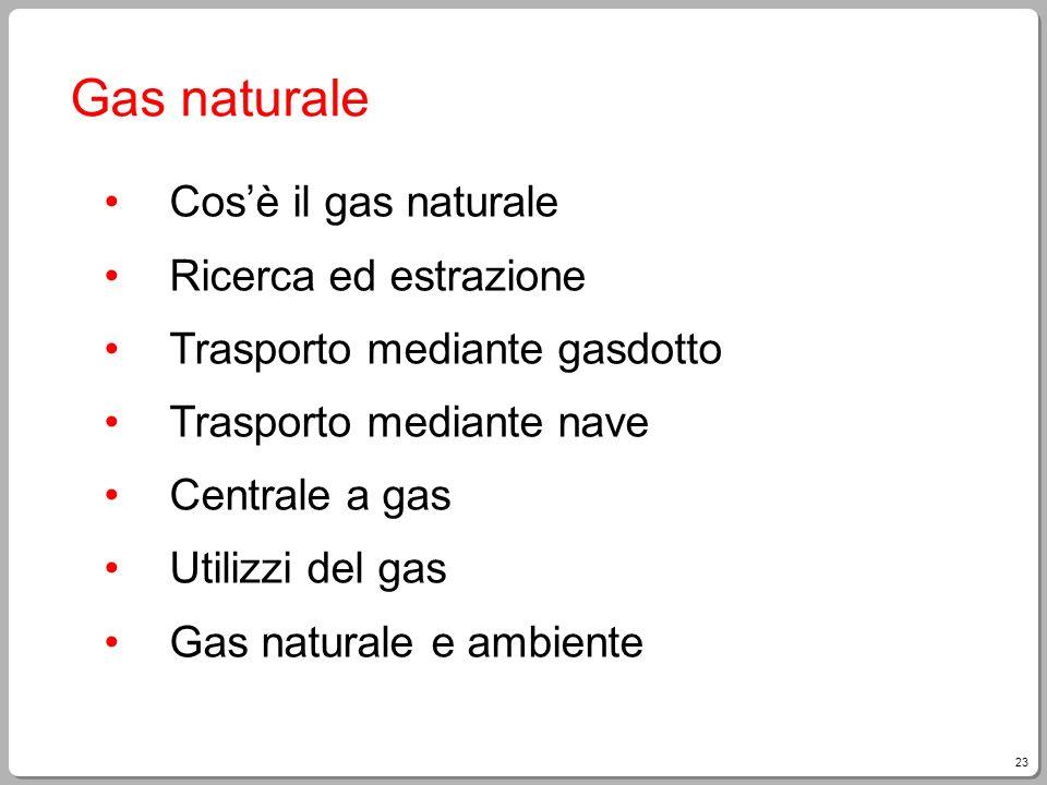 Gas naturale Cos'è il gas naturale Ricerca ed estrazione