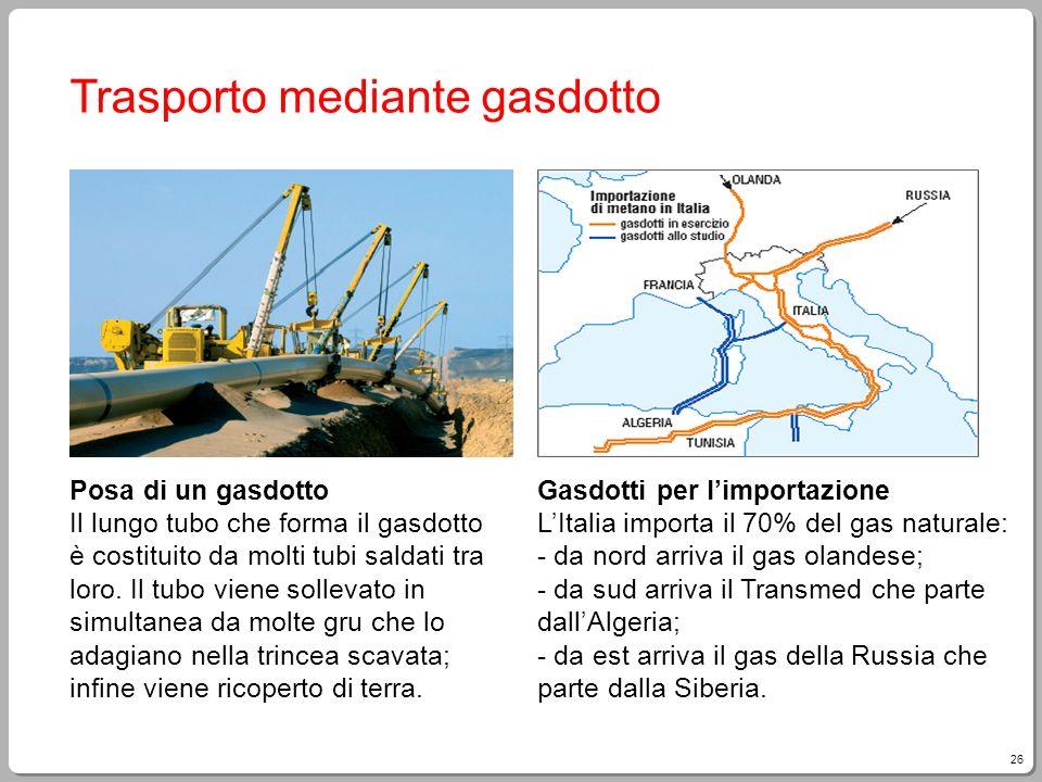 Trasporto mediante gasdotto