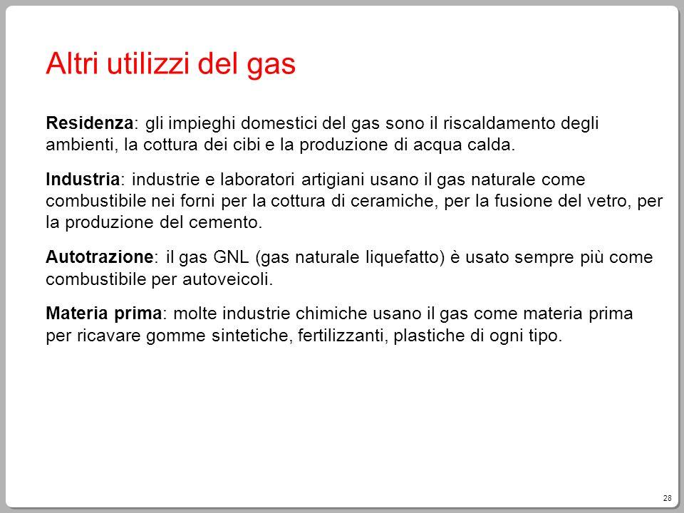 Altri utilizzi del gas