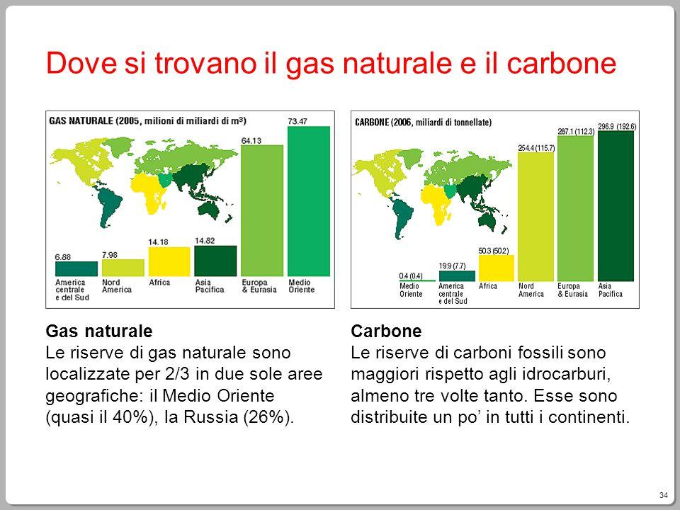 Dove si trovano il gas naturale e il carbone