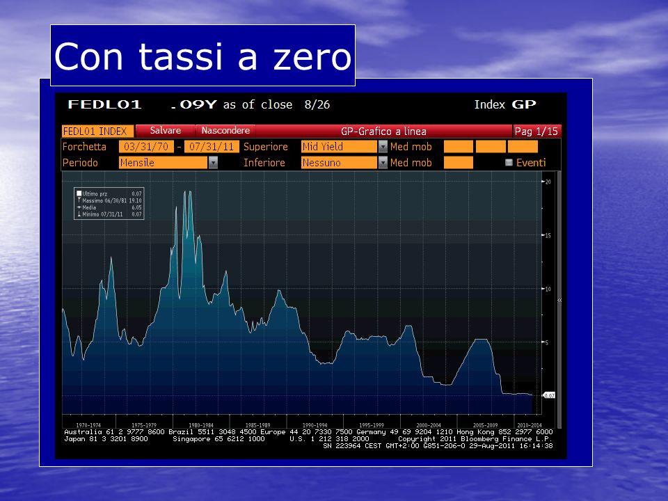 Con tassi a zero