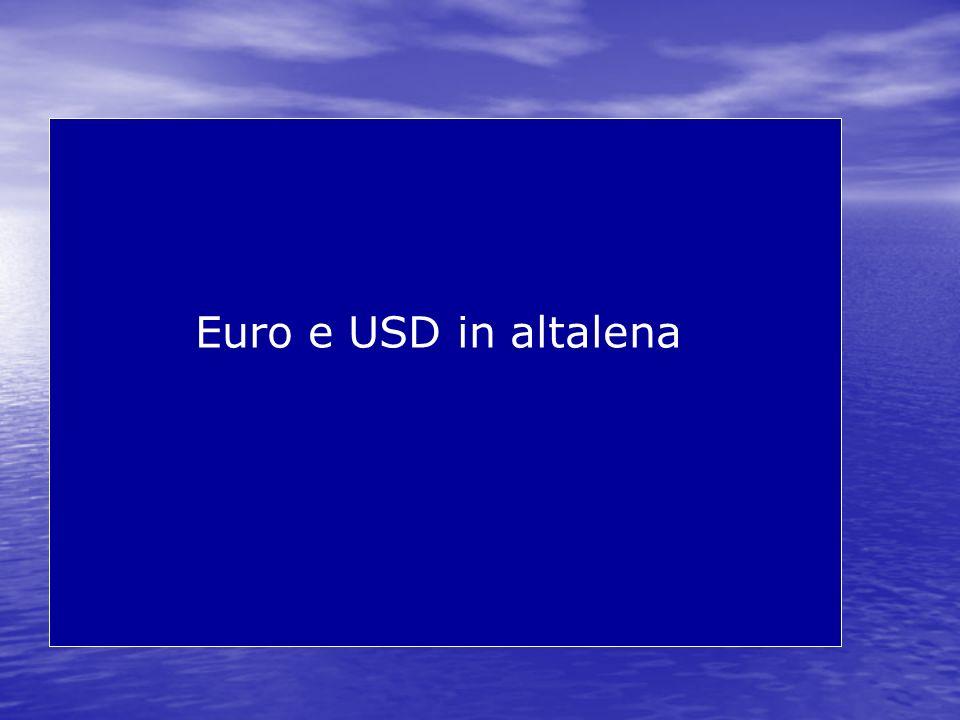 Euro e USD in altalena