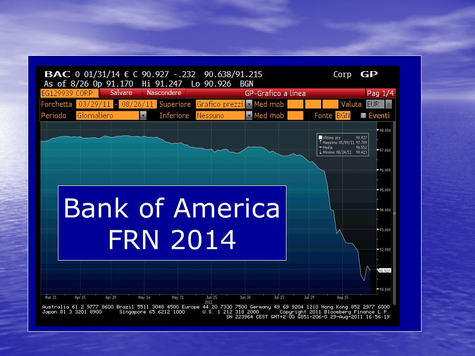 Bank of America FRN 2014