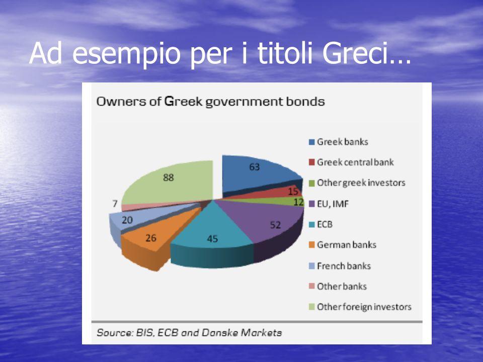 Ad esempio per i titoli Greci…