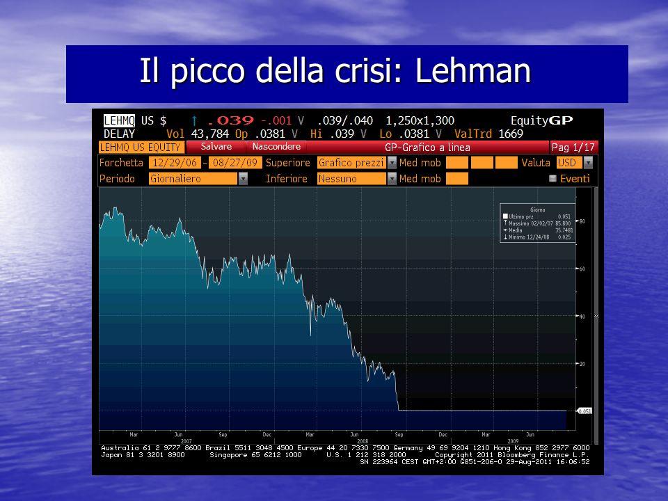 Il picco della crisi: Lehman