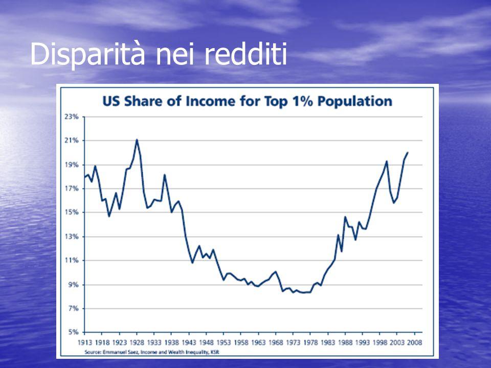 Disparità nei redditi