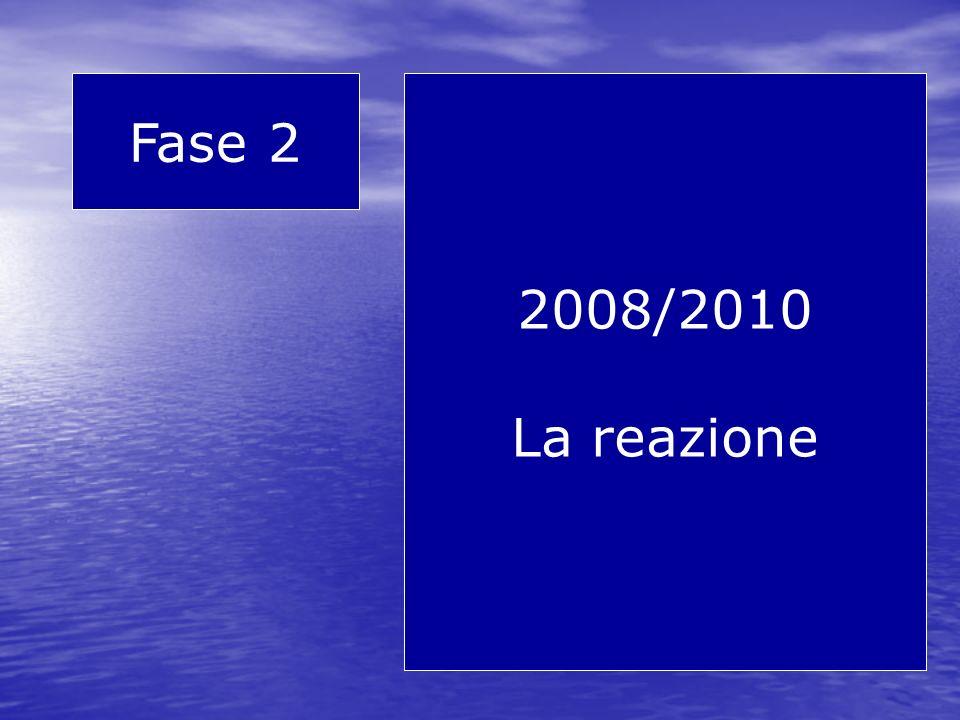 Fase 2 2008/2010 La reazione