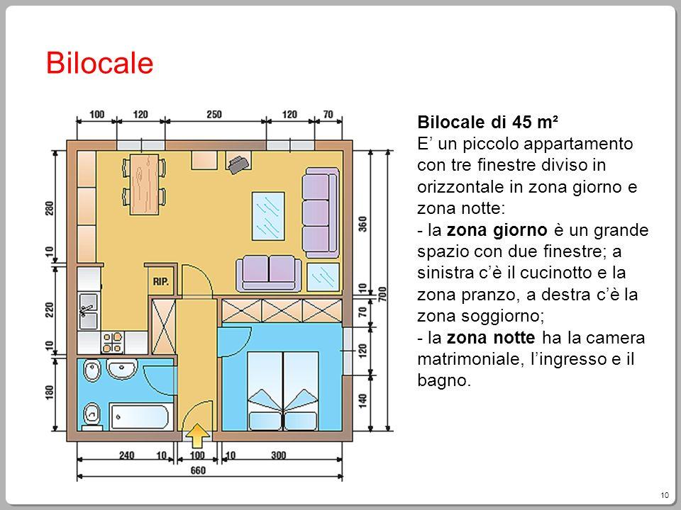 Abitazione appartamento ppt video online scaricare for La zona notte