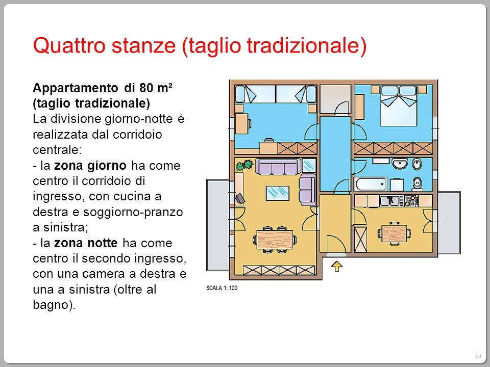 Quattro stanze (taglio tradizionale)