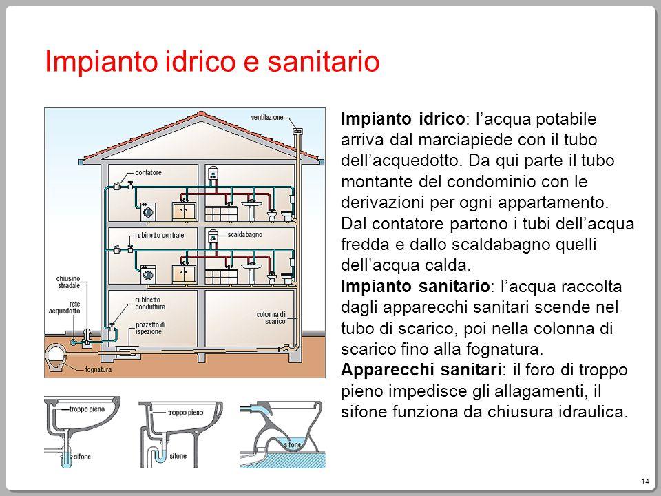 Abitazione appartamento ppt video online scaricare - Non esce acqua calda dallo scaldabagno ...