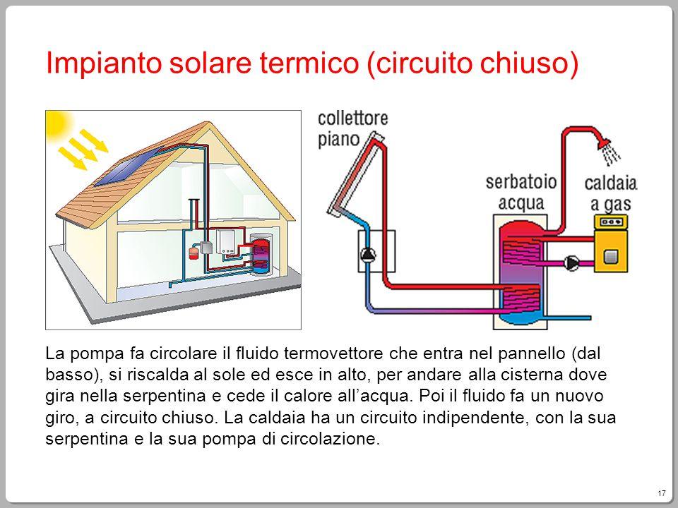 Impianto solare termico (circuito chiuso)