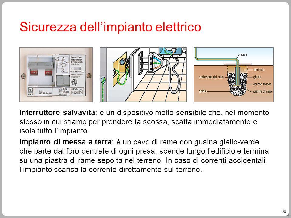 Sicurezza dell'impianto elettrico