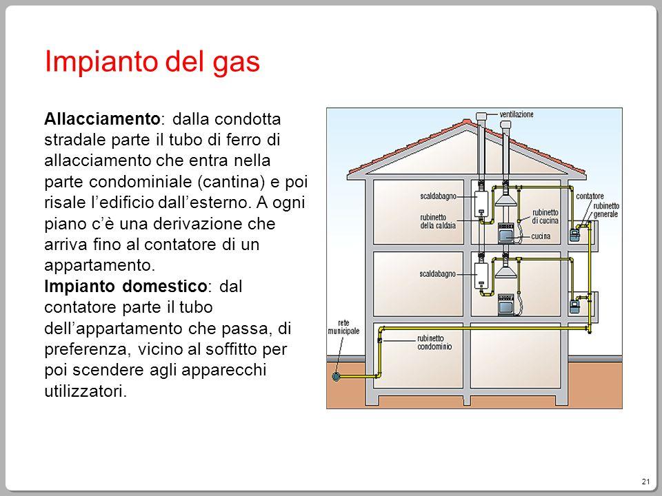 Impianto del gas