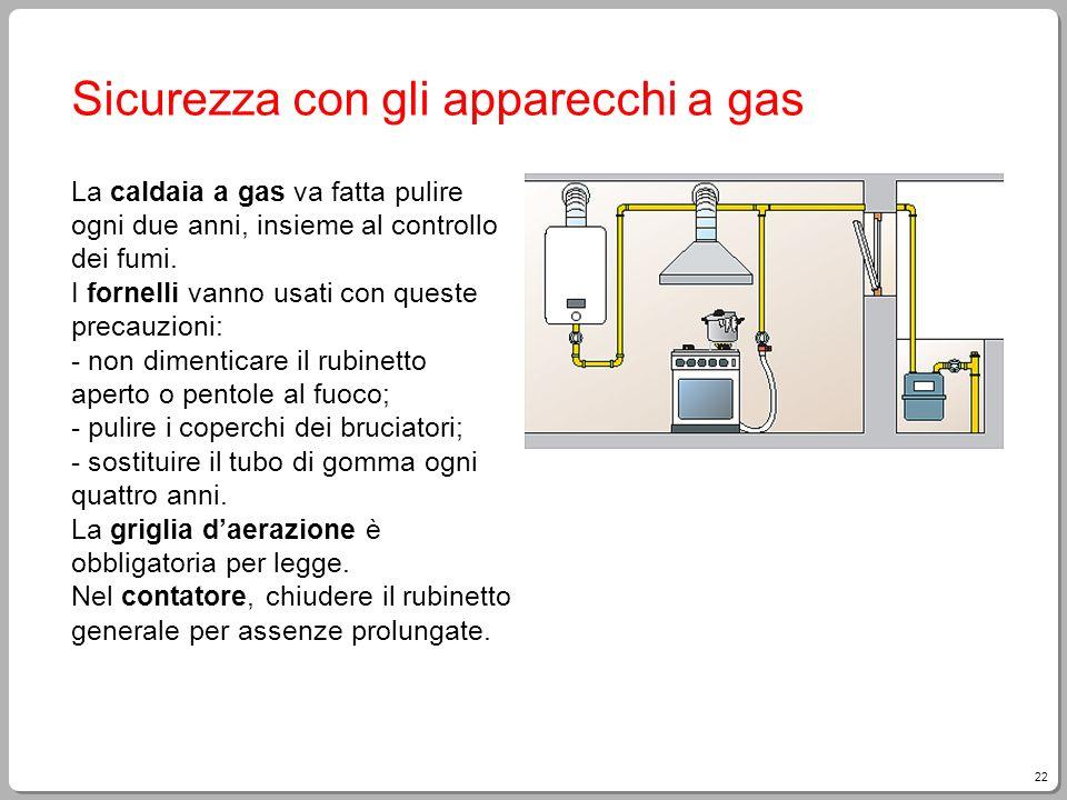 Sicurezza con gli apparecchi a gas