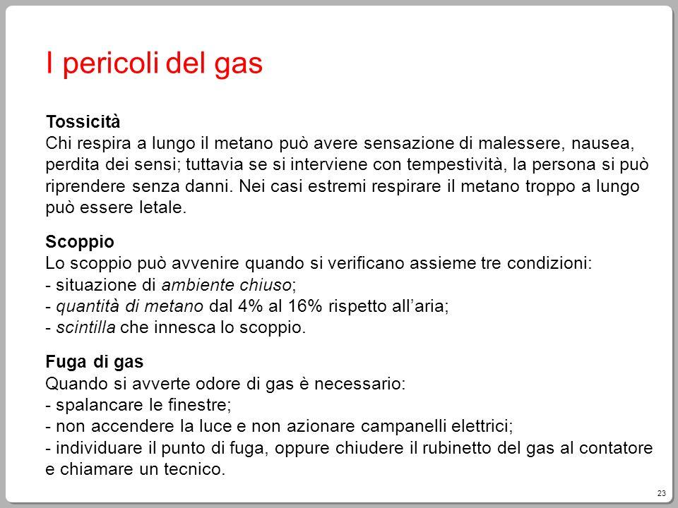 I pericoli del gas