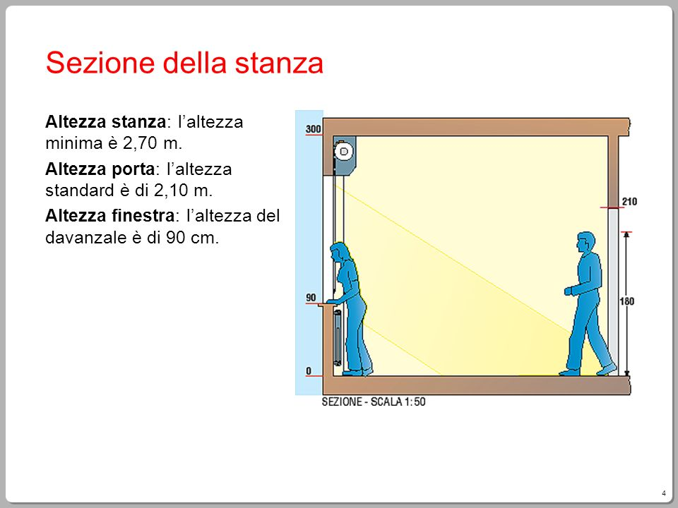 Sezione della stanza Altezza stanza: l'altezza minima è 2,70 m.