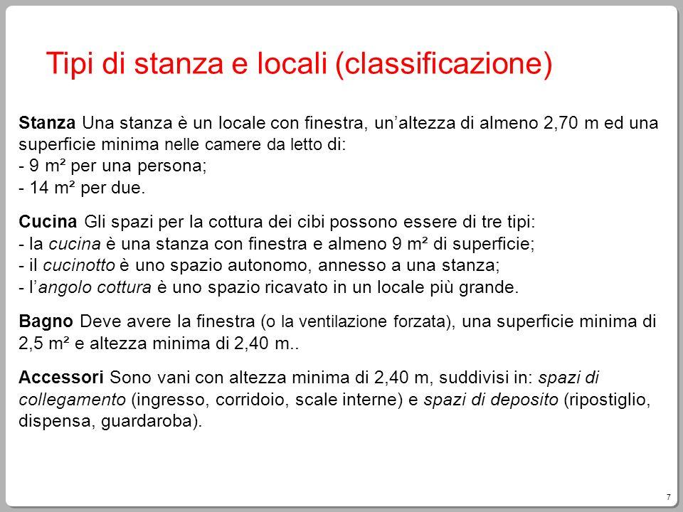 Tipi di stanza e locali (classificazione)