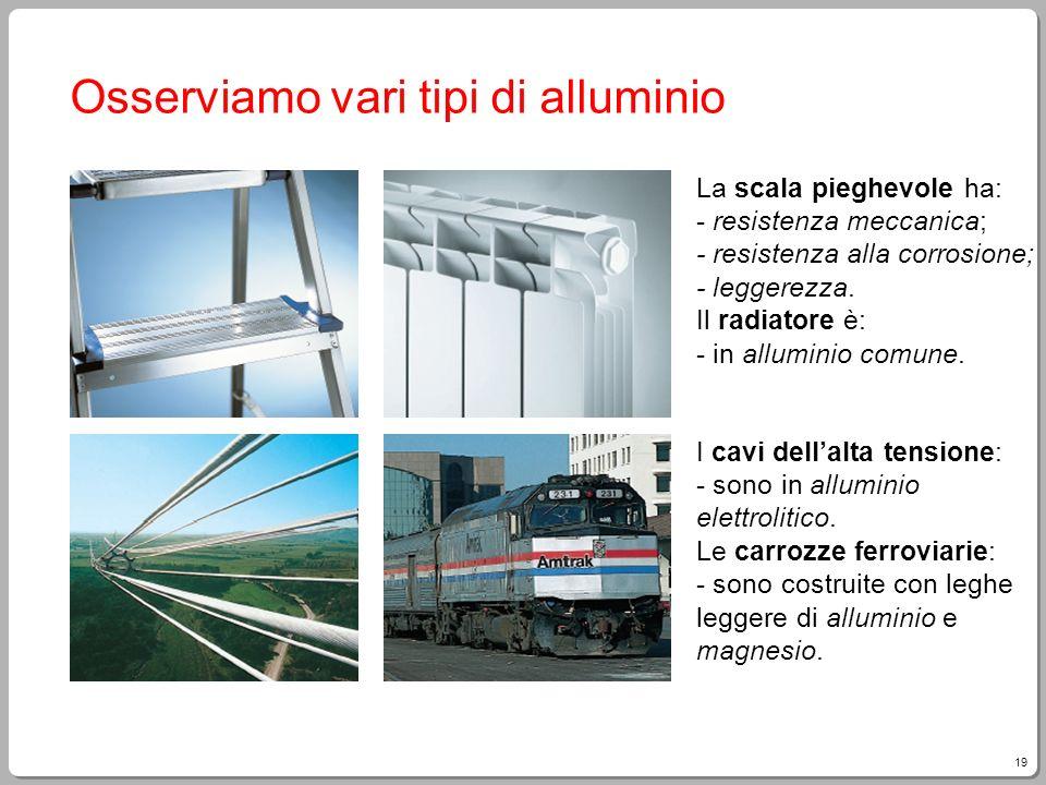 Osserviamo vari tipi di alluminio