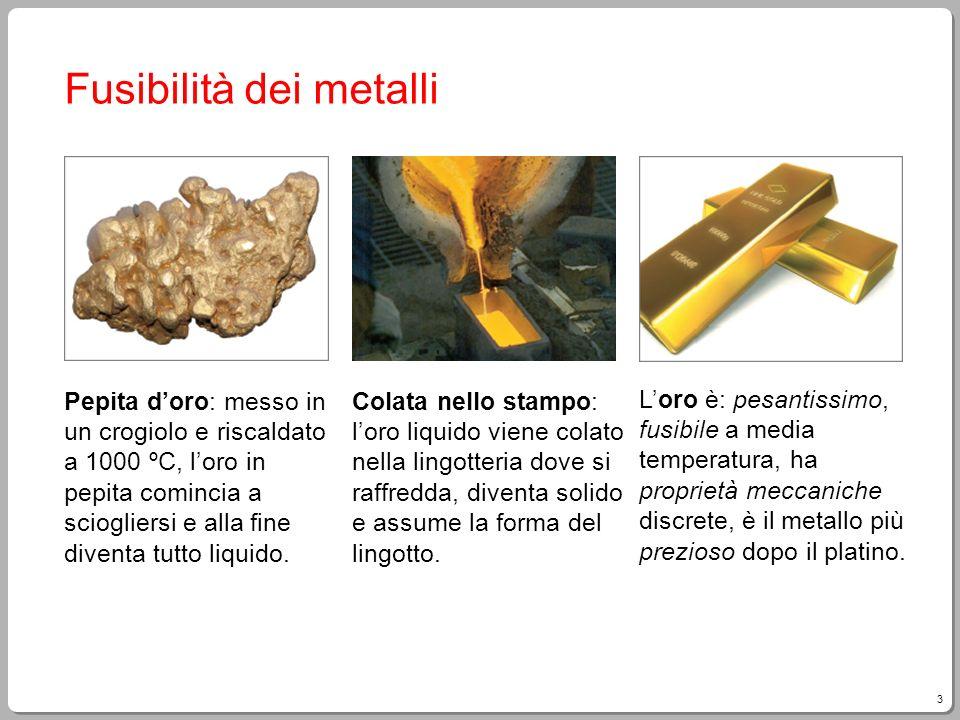 Fusibilità dei metalli