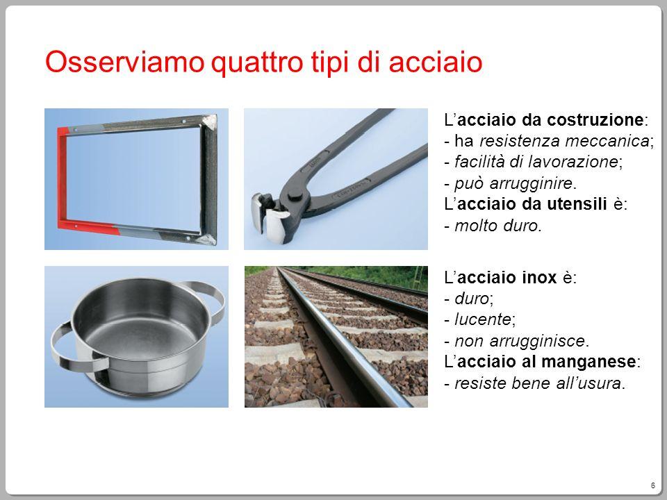 Osserviamo quattro tipi di acciaio