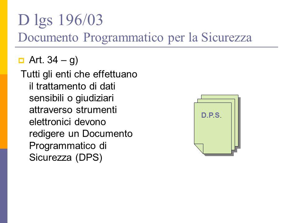 D lgs 196/03 Documento Programmatico per la Sicurezza
