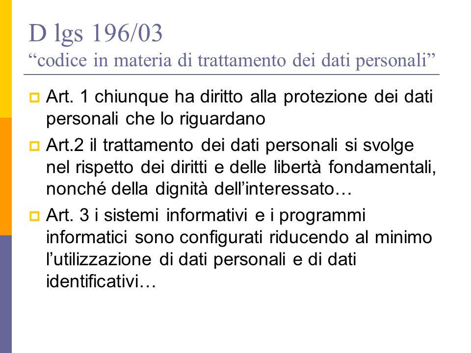 D lgs 196/03 codice in materia di trattamento dei dati personali