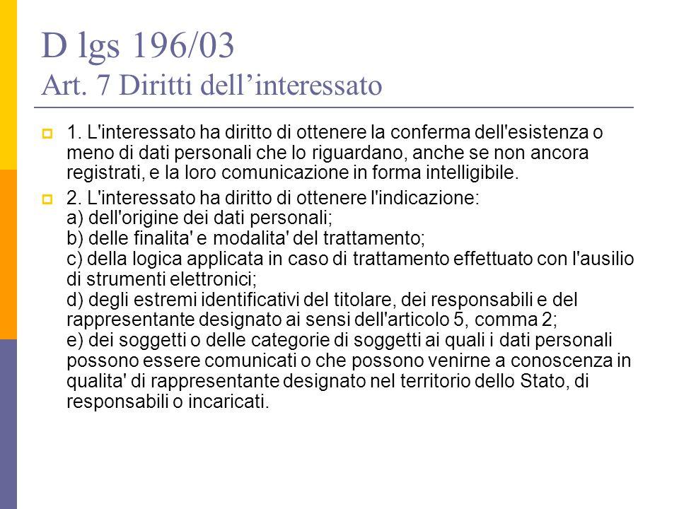 D lgs 196/03 Art. 7 Diritti dell'interessato