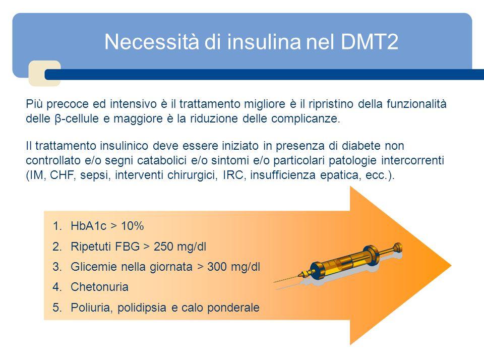 Necessità di insulina nel DMT2