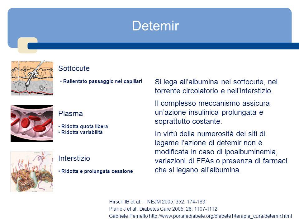 DetemirSottocute. Rallentato passaggio nei capillari. Si lega all'albumina nel sottocute, nel torrente circolatorio e nell'interstizio.