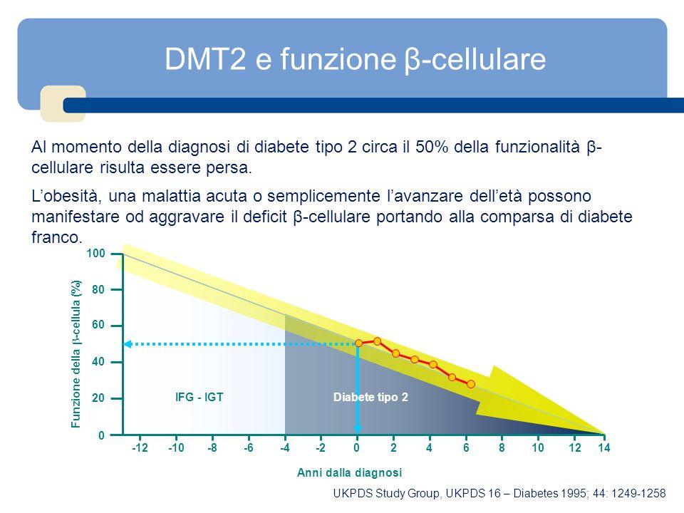 DMT2 e funzione β-cellulare