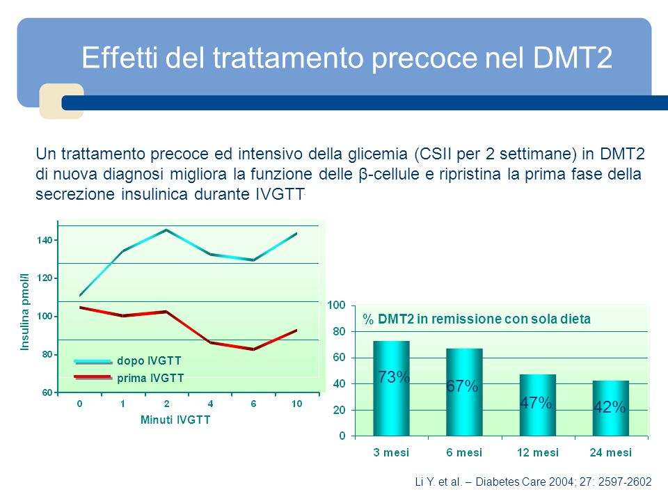 Effetti del trattamento precoce nel DMT2